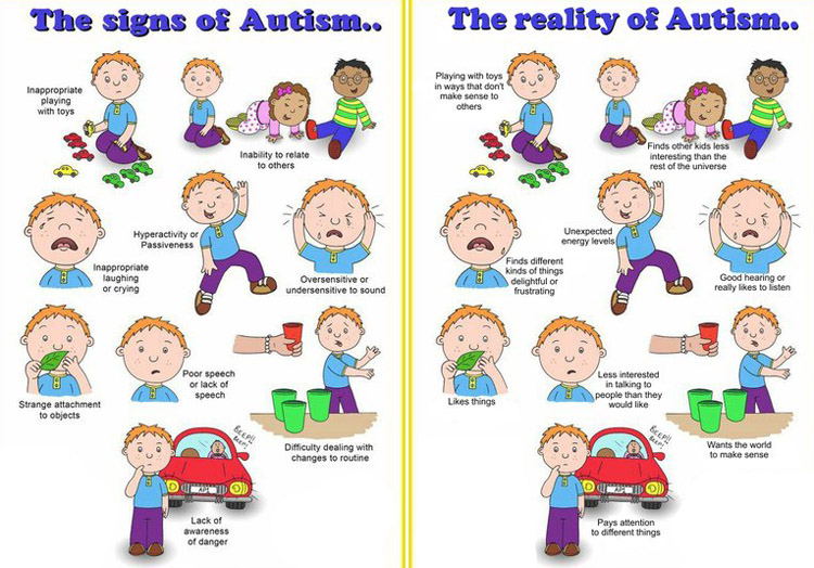 Autism Now Affects 1 In Every 40 US Children, Says Study