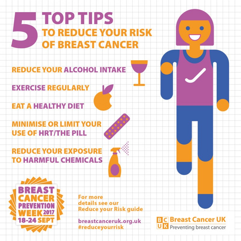Breast Cancer Risk: Are You An Early Riser?