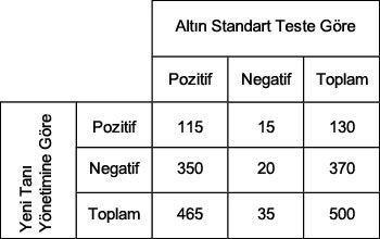 2006 TUS Eylül Ayı Tıp Fakültesi Mezunları İçin Klinik Tıp Bilimleri Testi Soru 24