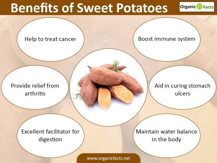 11 Amazing Health Benefits Of Sweet Potato Juice